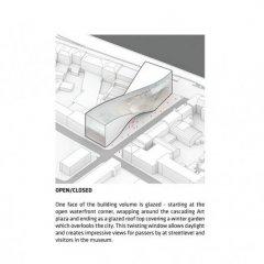 ART CLUSTER ARNHEM 36