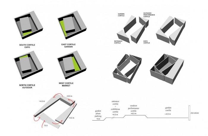 Abstracto y figurativo tecnne arquitectura y contextos for El concepto de arquitectura