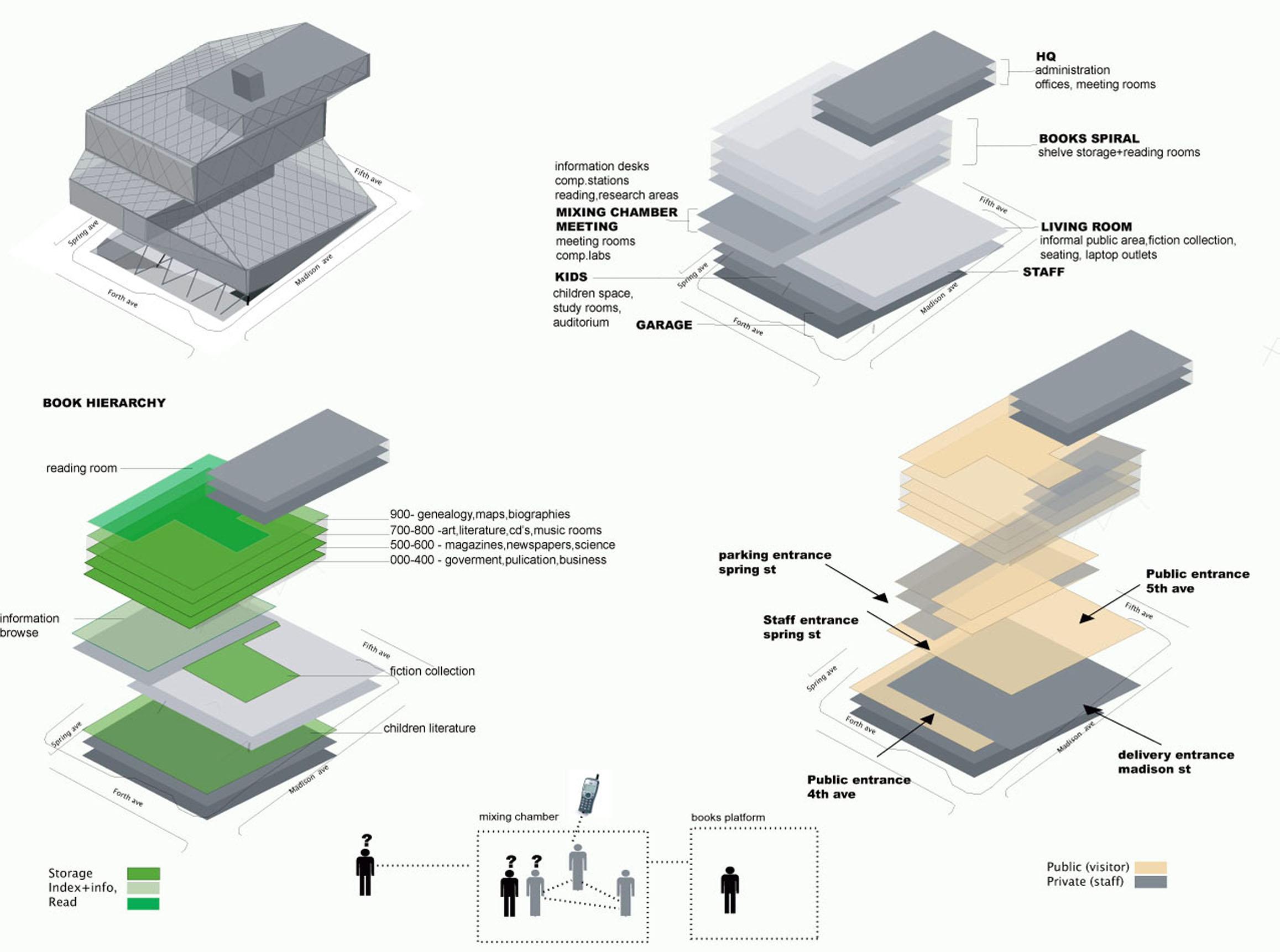 Un espacio din mico tecnne arquitectura y contextos for Programa arquitectonico biblioteca
