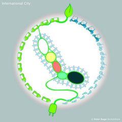 Green-Health-City-Proposal-Peter-Ruge-Architekten-11