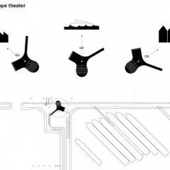 NL Architects, Multi Mill, tecnne