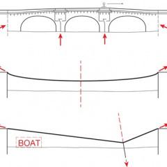 Bureau faceB, Puente peatonal sobre el Sena, tecnne