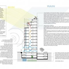 Enforma + AIM Studio, Salt Tower, tecnne