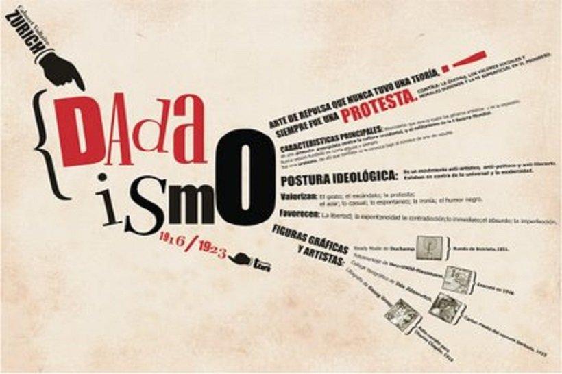 Manifiesto Dadaista, tecnne