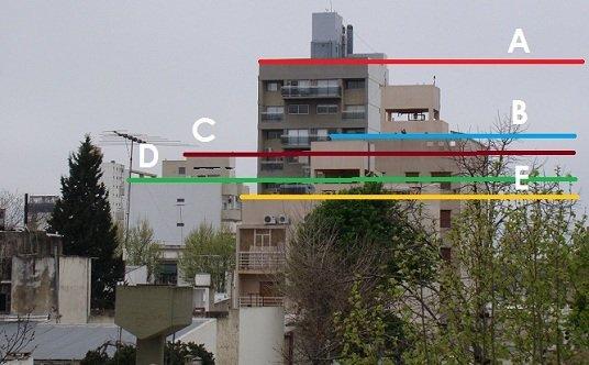 El Código de Ordenamiento Urbano de La Plata, el daño irreparable