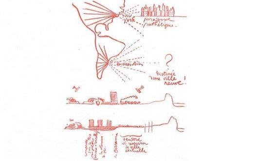 Le Corbusier, destino Buenos Aires