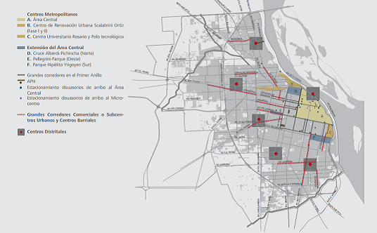 plan urbano rosario
