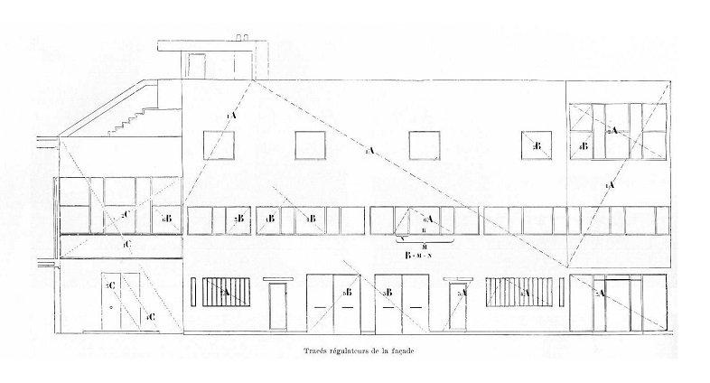 Le Corbusier La Roche Tecnne