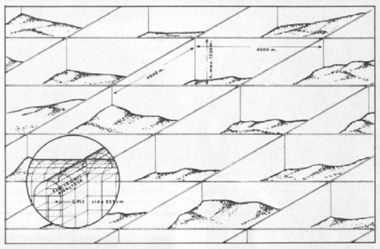 Superstudio ciudad 2000t