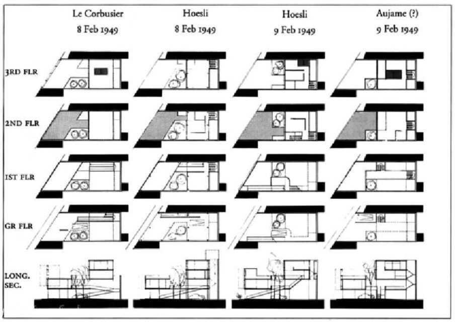 Casa Curutchet, avances del proyecto